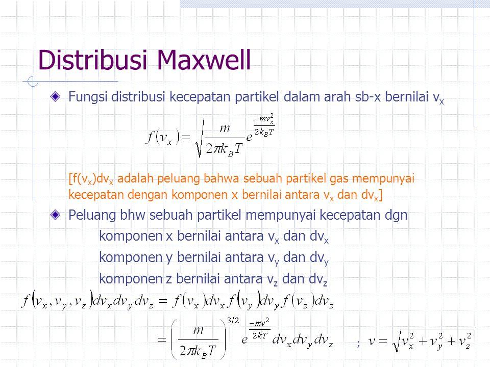 Selanjutnya pindah ke koordinat bola: (peluang bagi sebuah partikel mempunyai kecepatan yang besarnya v dan v+dv, yang arahnya membuat sudut antara  +d  thd sb-z, serta proyeksinya membuat sudut  +d  dgn sb-x) Akhirnya dapat diperoleh distribusi laju partikel: Fungsi distribusi laju Maxwell