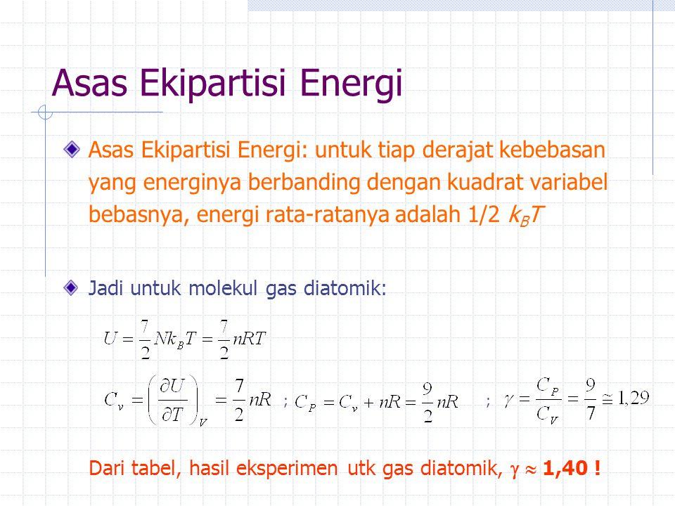 Asas Ekipartisi Energi Asas Ekipartisi Energi: untuk tiap derajat kebebasan yang energinya berbanding dengan kuadrat variabel bebasnya, energi rata-ra