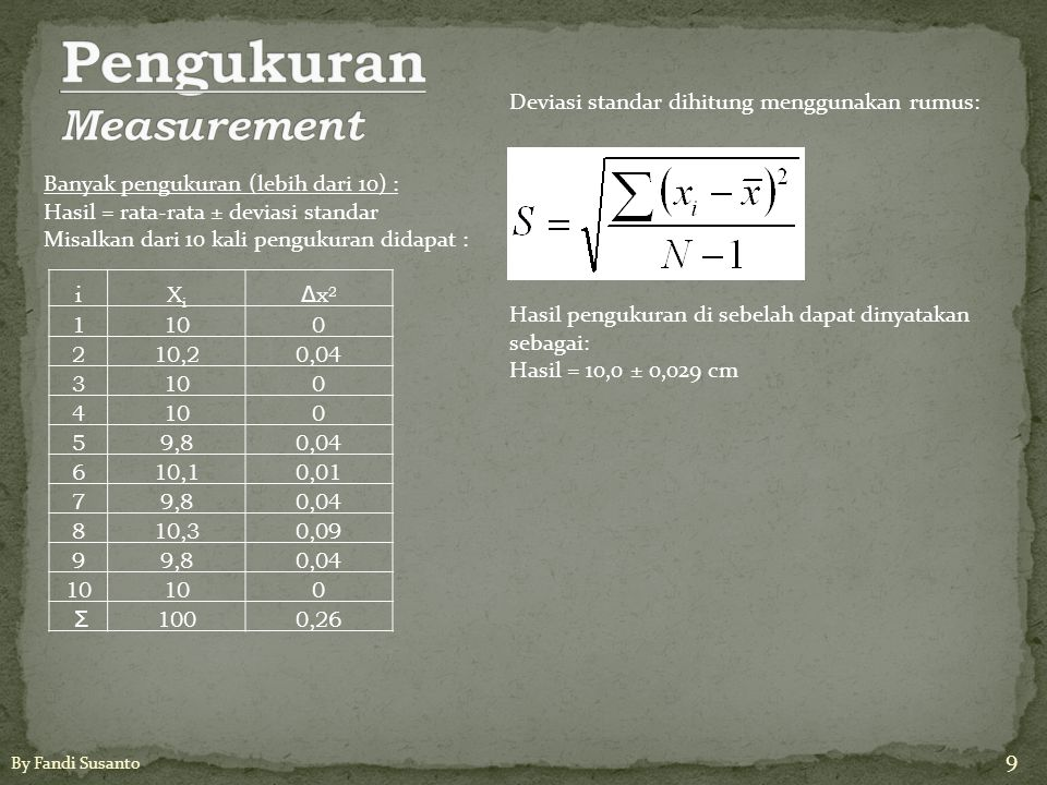 Banyak pengukuran (lebih dari 10) : Hasil = rata-rata ± deviasi standar Misalkan dari 10 kali pengukuran didapat : Hasil pengukuran di sebelah dapat d