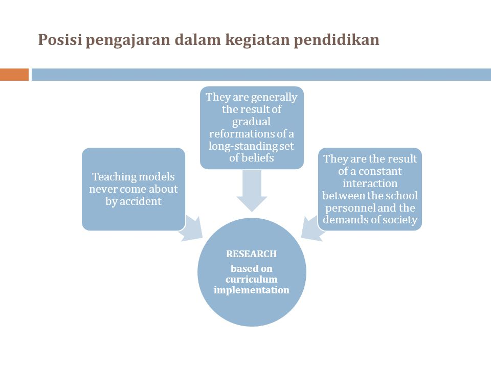 RESEARCH based on curriculum implementation Teaching models never come about by accident They are generally the result of gradual reformations of a long-standing set of beliefs They are the result of a constant interaction between the school personnel and the demands of society Posisi pengajaran dalam kegiatan pendidikan