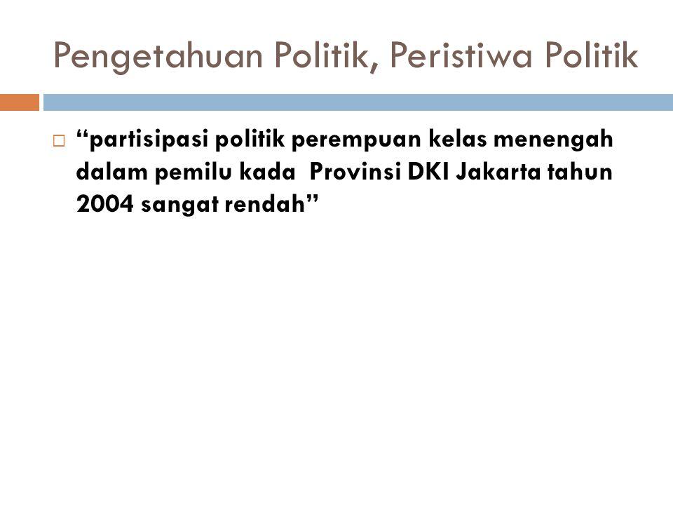 """Pengetahuan Politik, Peristiwa Politik  """"partisipasi politik perempuan kelas menengah dalam pemilu kada Provinsi DKI Jakarta tahun 2004 sangat rendah"""
