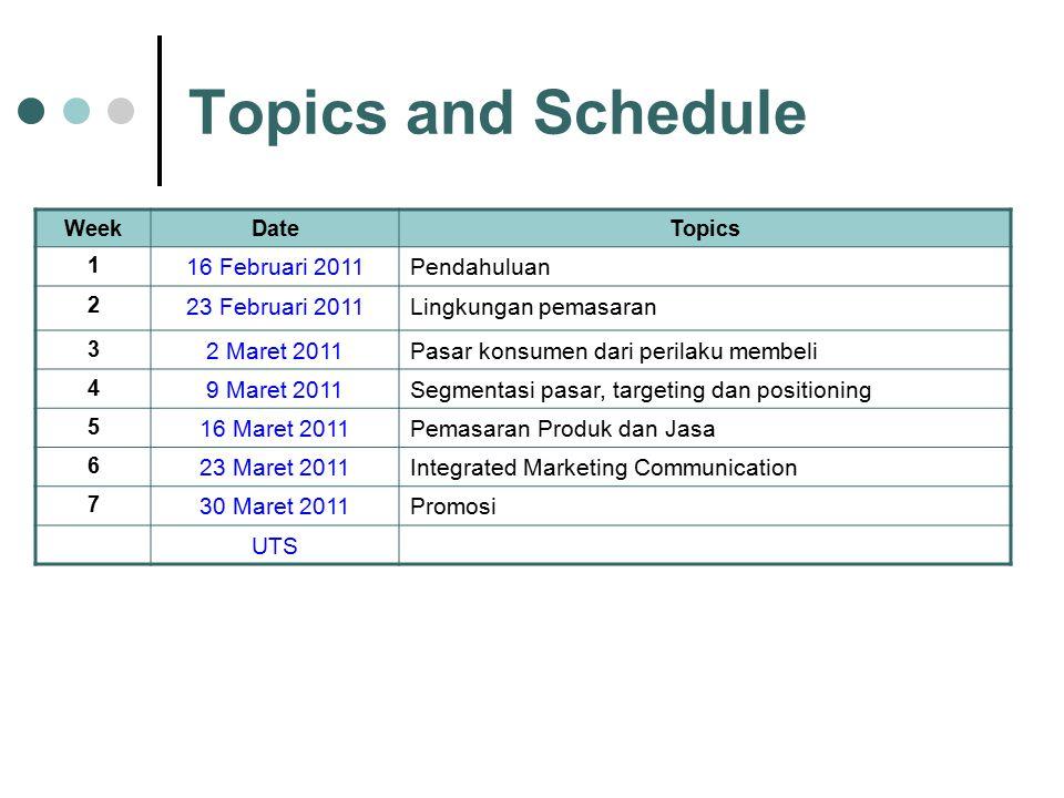 Topics and Schedule WeekDateTopics 1 16 Februari 2011Pendahuluan 2 23 Februari 2011Lingkungan pemasaran 3 2 Maret 2011Pasar konsumen dari perilaku mem