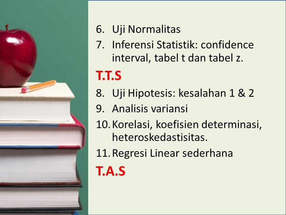 6.Uji Normalitas 7.Inferensi Statistik: confidence interval, tabel t dan tabel z.