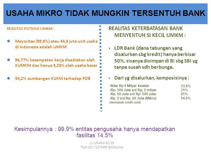 USAHA MIKRO TIDAK MUNGKIN TERSENTUH BANK REALITAS POTENSI UMKM : Mayoritas (99,9%) atau 44,6 juta unit usaha di Indonesia adalah UMKM 96,77% kesempatan kerja disediakan oleh KUMKM dan hanya 3,23% oleh usaha besar 54,2% sumbangan KUKM terhadap PDB REALITAS KETERBATASAN BANK MENYENTUH SI KECIL UMKM :  LDR Bank (dana tabungan yang disalurkan sbg kredit) hanya berkisar 50%, sisanya disimpan di BI sbg SBI yg tanpa susah sdh berbunga.