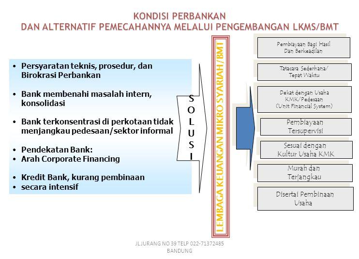 Persyaratan teknis, prosedur, dan Birokrasi Perbankan Bank membenahi masalah intern, konsolidasi Bank terkonsentrasi di perkotaan tidak menjangkau pedesaan/sektor informal Pendekatan Bank: Arah Corporate Financing Kredit Bank, kurang pembinaan secara intensif SOLUSISOLUSI Sesuai dengan Kultur Usaha KMK Sesuai dengan Kultur Usaha KMK Pembiayaan Tersupervisi Pembiayaan Tersupervisi Dekat dengan Usaha KMK/Pedesaan (Unit Financial System) Dekat dengan Usaha KMK/Pedesaan (Unit Financial System) LEMBAGA KEUANGAN MIKRO SYARIAH/BMT Pembiayaan Bagi Hasil Dan Berkeadilan Pembiayaan Bagi Hasil Dan Berkeadilan Tatacara Sederhana/ Tepat Waktu Tatacara Sederhana/ Tepat Waktu Murah dan Terjangkau Murah dan Terjangkau Disertai Pembinaan Usaha Disertai Pembinaan Usaha JL JURANG NO 39 TELP 022-71372485 BANDUNG