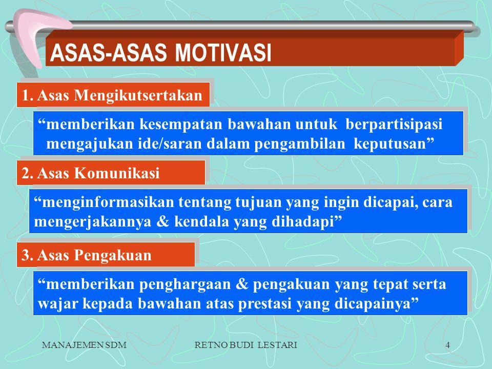 MANAJEMEN SDMRETNO BUDI LESTARI4 ASAS-ASAS MOTIVASI 1.