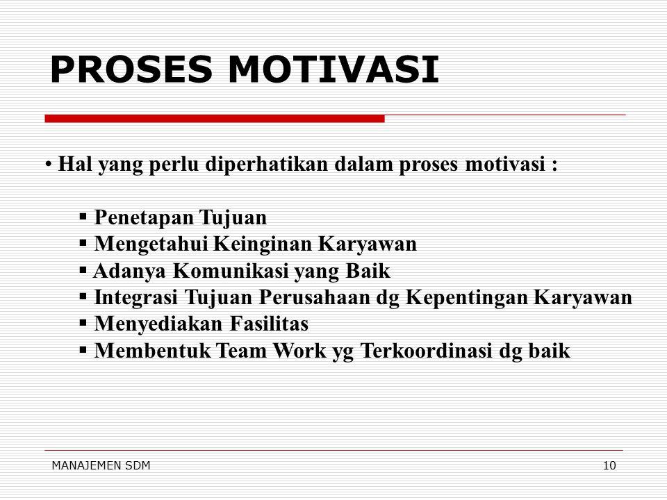 """MANAJEMEN SDM9 JENIS-JENIS MOTIVASI  MOTIVASI POSITIF """"manajer memotivasi bawahan dengan memberikan hadiah/imbalan kepada mereka yang berprestasi di"""