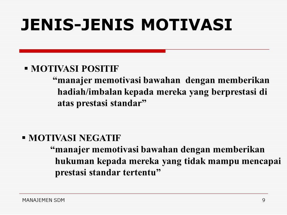 """MANAJEMEN SDM8 ALAT-ALAT MOTIVASI  MATERIAL INCENTIVE """"motivasi yang bersifat materil sebagai imbalan prestasi yg diberikan oleh karyawan"""" Berbentuk"""