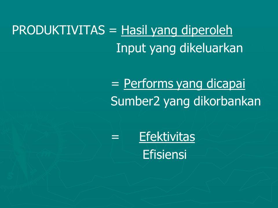 PRODUKTIVITAS = Hasil yang diperoleh Input yang dikeluarkan = Performs yang dicapai Sumber2 yang dikorbankan = Efektivitas Efisiensi