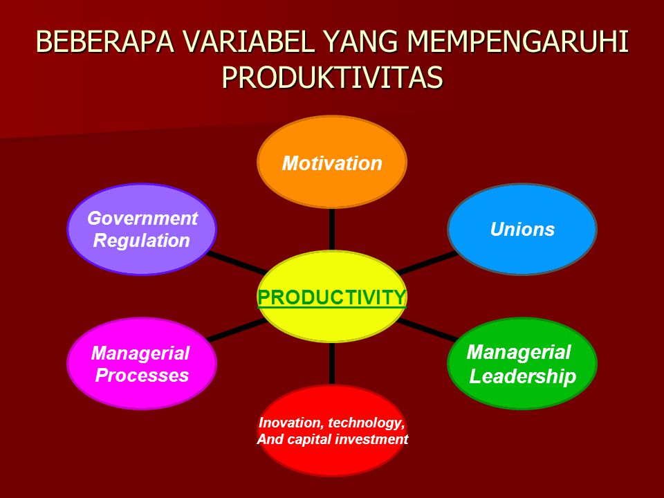 BEBERAPA VARIABEL YANG MEMPENGARUHI PRODUKTIVITAS PRODUCTIVITY MotivationUnions Managerial Leadership Inovation, technology, And capital investment Ma