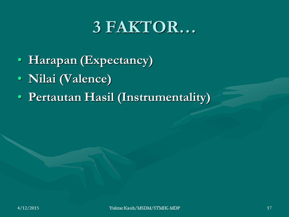 3 FAKTOR… Harapan (Expectancy)Harapan (Expectancy) Nilai (Valence)Nilai (Valence) Pertautan Hasil (Instrumentality)Pertautan Hasil (Instrumentality) 4/12/2015Yulizar Kasih/MSDM/STMIK-MDP17