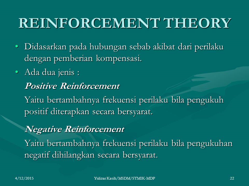 REINFORCEMENT THEORY Didasarkan pada hubungan sebab akibat dari perilaku dengan pemberian kompensasi.Didasarkan pada hubungan sebab akibat dari perilaku dengan pemberian kompensasi.