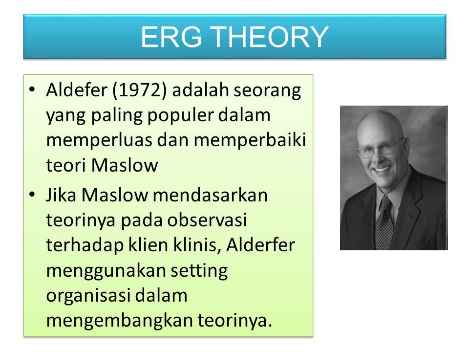 ERG THEORY Aldefer (1972) adalah seorang yang paling populer dalam memperluas dan memperbaiki teori Maslow Jika Maslow mendasarkan teorinya pada obser