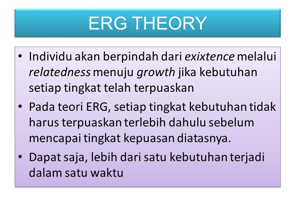 Individu akan berpindah dari exixtence melalui relatedness menuju growth jika kebutuhan setiap tingkat telah terpuaskan Pada teori ERG, setiap tingkat