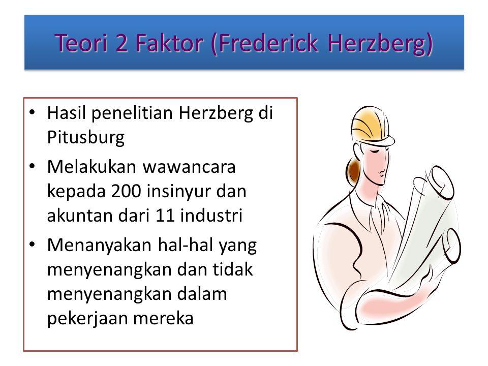 Teori 2 Faktor (Frederick Herzberg) Hasil penelitian Herzberg di Pitusburg Melakukan wawancara kepada 200 insinyur dan akuntan dari 11 industri Menany