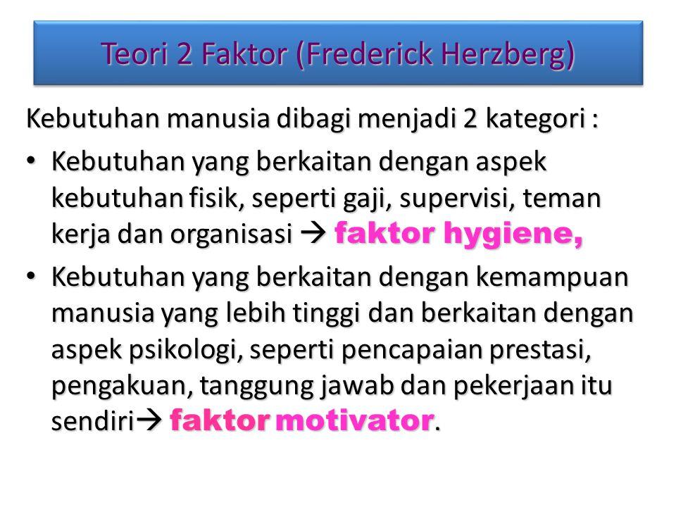 Teori 2 Faktor (Frederick Herzberg) Kebutuhan manusia dibagi menjadi 2 kategori : Kebutuhan yang berkaitan dengan aspek kebutuhan fisik, seperti gaji,
