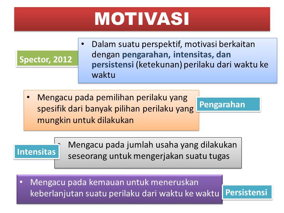 Spector, 2012 Dalam suatu perspektif, motivasi berkaitan dengan pengarahan, intensitas, dan persistensi (ketekunan) perilaku dari waktu ke waktu Menga
