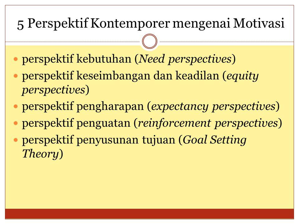 5 Perspektif Kontemporer mengenai Motivasi perspektif kebutuhan (Need perspectives) perspektif keseimbangan dan keadilan (equity perspectives) perspektif pengharapan (expectancy perspectives) perspektif penguatan (reinforcement perspectives) perspektif penyusunan tujuan (Goal Setting Theory)