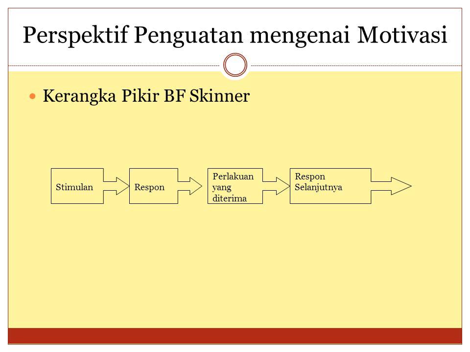 Perspektif Penguatan mengenai Motivasi Kerangka Pikir BF Skinner StimulanRespon Perlakuan yang diterima Respon Selanjutnya