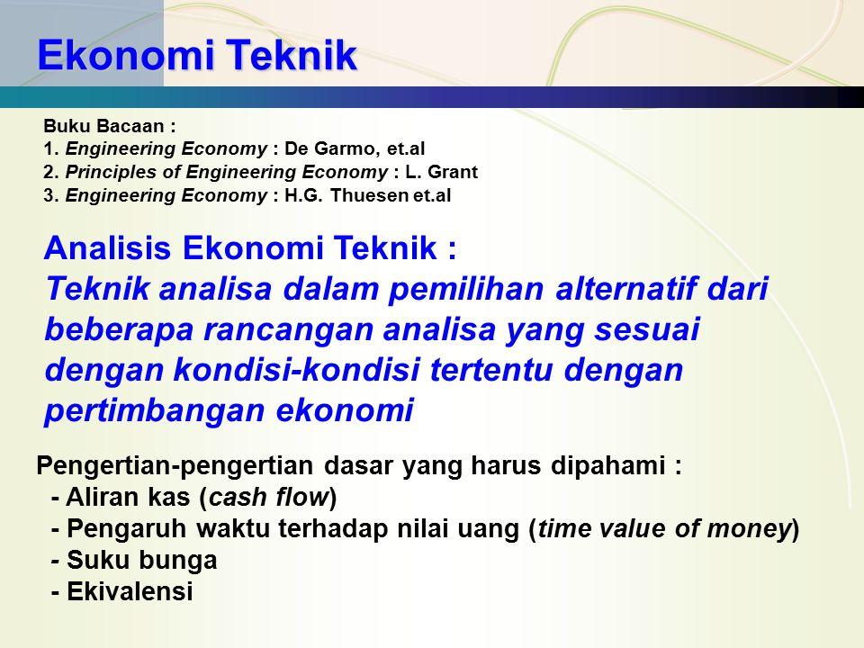 Ekonomi Teknik Buku Bacaan : 1. Engineering Economy : De Garmo, et.al 2. Principles of Engineering Economy : L. Grant 3. Engineering Economy : H.G. Th