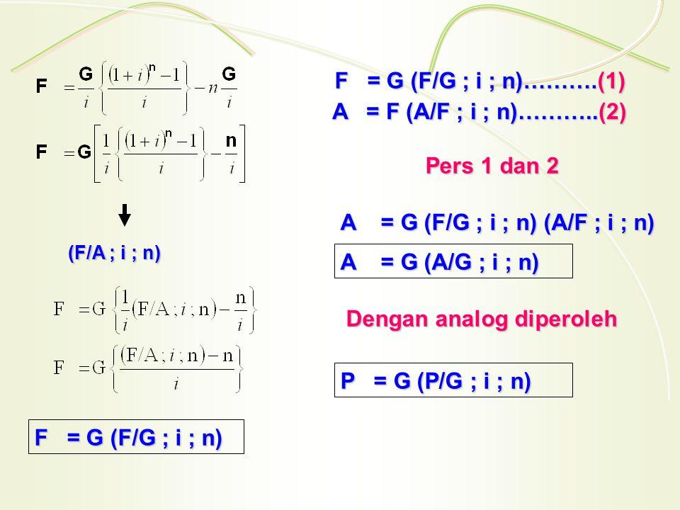 (F/A ; i ; n) F = G (F/G ; i ; n) F = G (F/G ; i ; n)……….(1) A = F (A/F ; i ; n)………..(2) Pers 1 dan 2 A = G (F/G ; i ; n) (A/F ; i ; n) A = G (A/G ; i