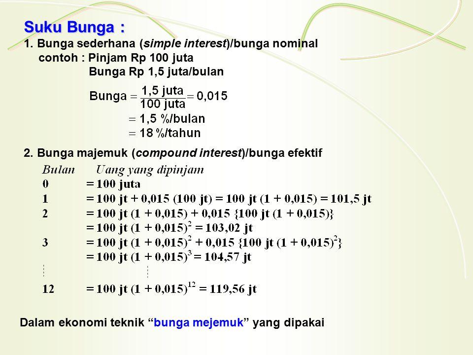 Suku Bunga : Suku Bunga : 1. Bunga sederhana (simple interest)/bunga nominal contoh : Pinjam Rp 100 juta Bunga Rp 1,5 juta/bulan 2. Bunga majemuk (com