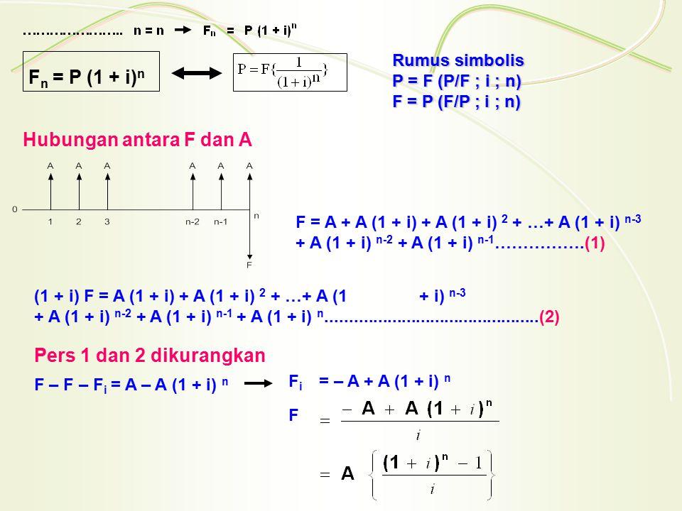 F n = P (1 + i) n Rumus simbolis P = F (P/F ; i ; n) F = P (F/P ; i ; n) Hubungan antara F dan A F = A + A (1 + i) + A (1 + i) 2 + …+ A (1 + i) n-3 +
