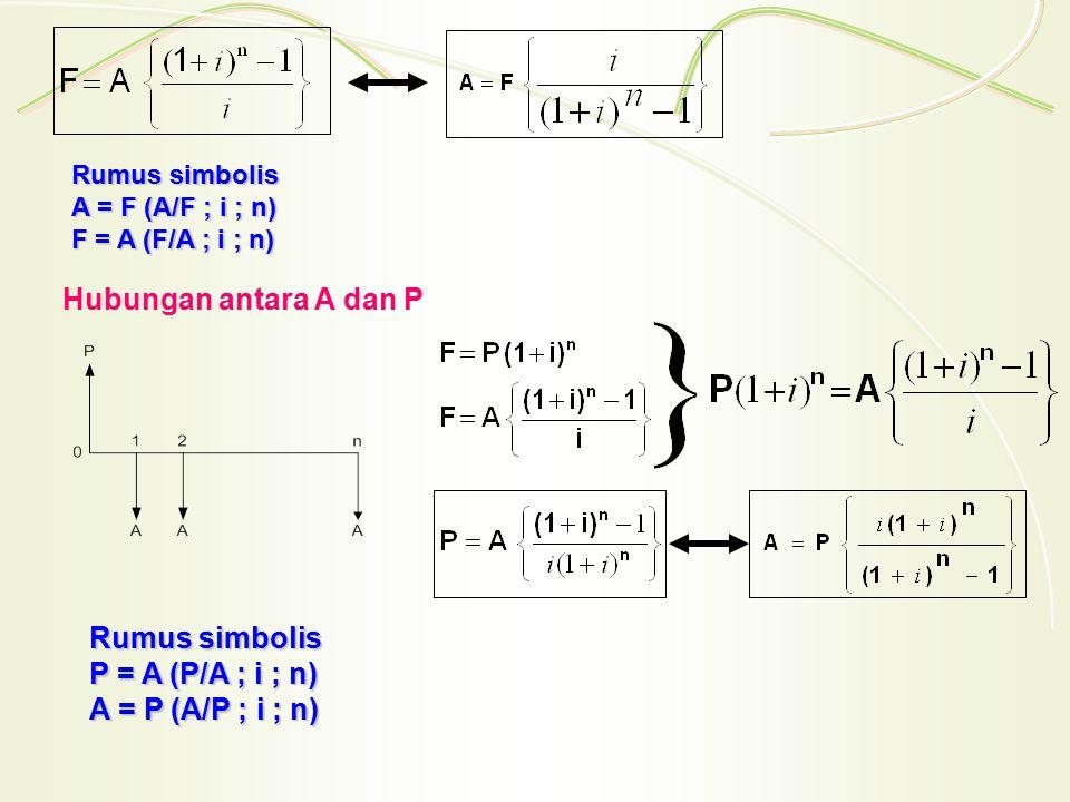 Rumus simbolis A = F (A/F ; i ; n) F = A (F/A ; i ; n) Hubungan antara A dan P Rumus simbolis P = A (P/A ; i ; n) A = P (A/P ; i ; n)