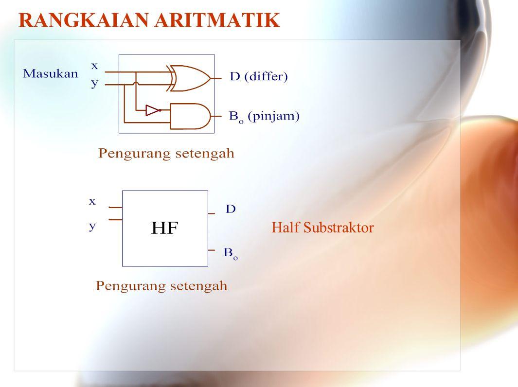 RANGKAIAN ARITMATIK Half Substraktor