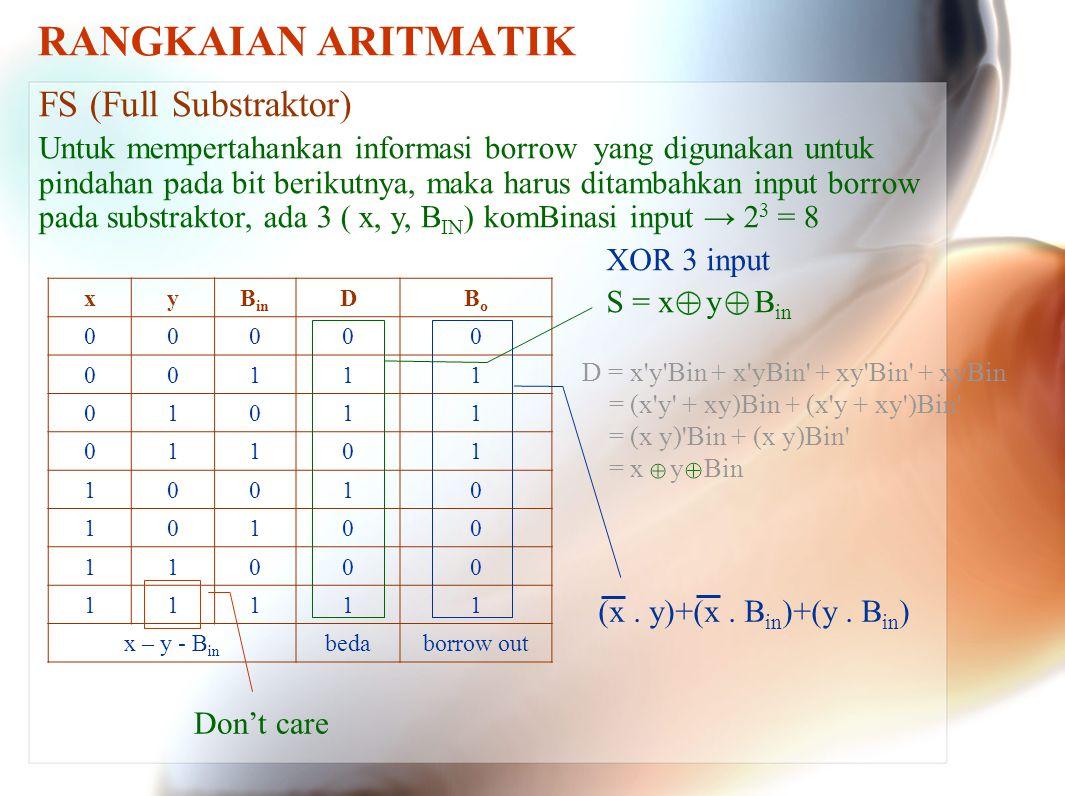 RANGKAIAN ARITMATIK FS (Full Substraktor) Untuk mempertahankan informasi borrow yang digunakan untuk pindahan pada bit berikutnya, maka harus ditambah