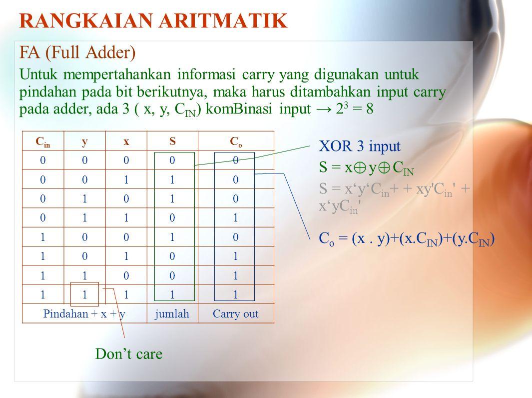RANGKAIAN ARITMATIK FA (Full Adder) Untuk mempertahankan informasi carry yang digunakan untuk pindahan pada bit berikutnya, maka harus ditambahkan inp