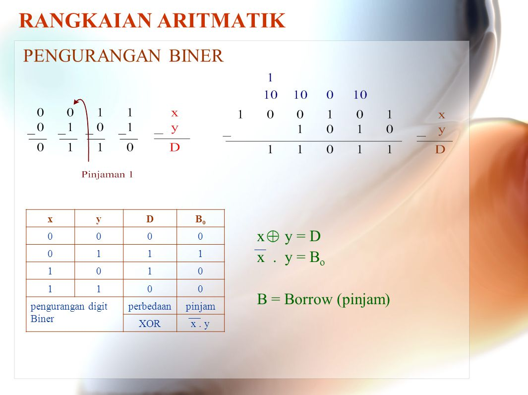 RANGKAIAN ARITMATIK PENGURANGAN BINER xyDBoBo 0000 0111 1010 1100 pengurangan digit Biner perbedaanpinjam XORx. y x y = D x. y = B o B = Borrow (pinja
