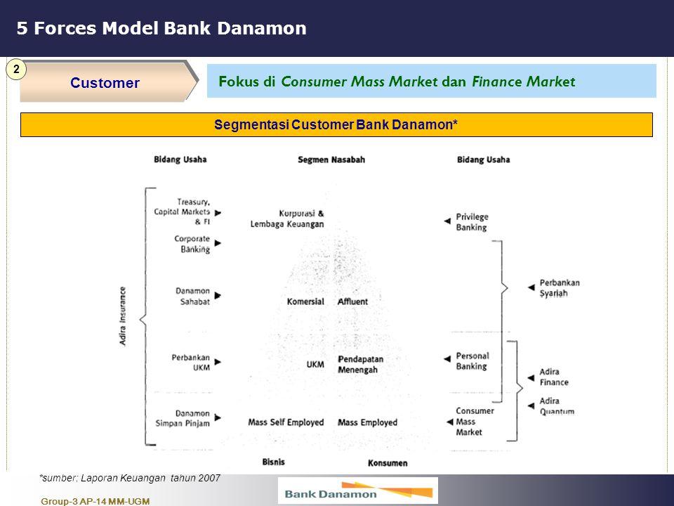 Group-3 AP-14 MM-UGM 5 Forces Model Bank Danamon Segmentasi Customer Bank Danamon* *sumber: Laporan Keuangan tahun 2007 Customer 2 Fokus di Consumer M
