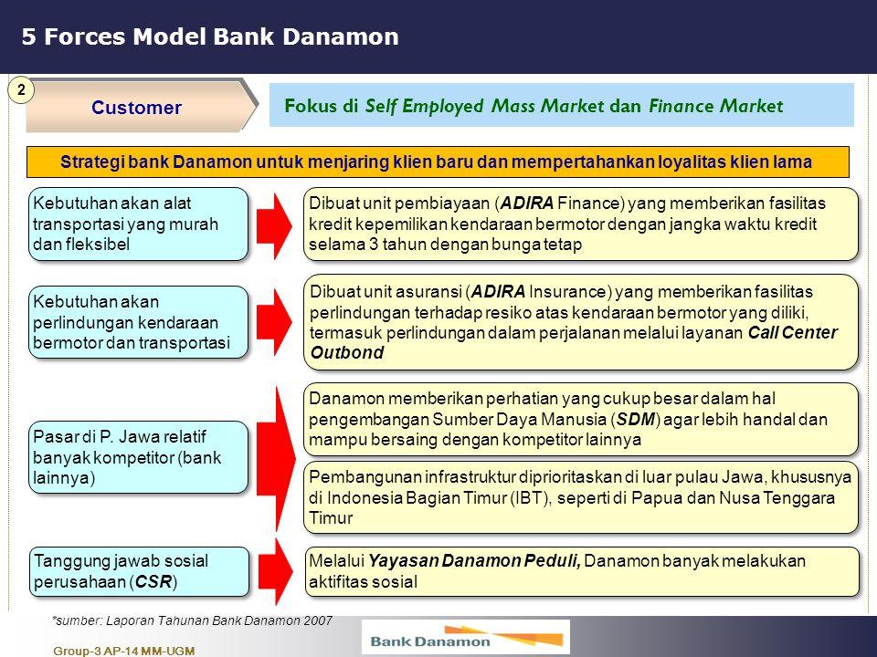 Group-3 AP-14 MM-UGM 5 Forces Model Bank Danamon Customer 2 Fokus di Self Employed Mass Market dan Finance Market Strategi bank Danamon untuk menjarin