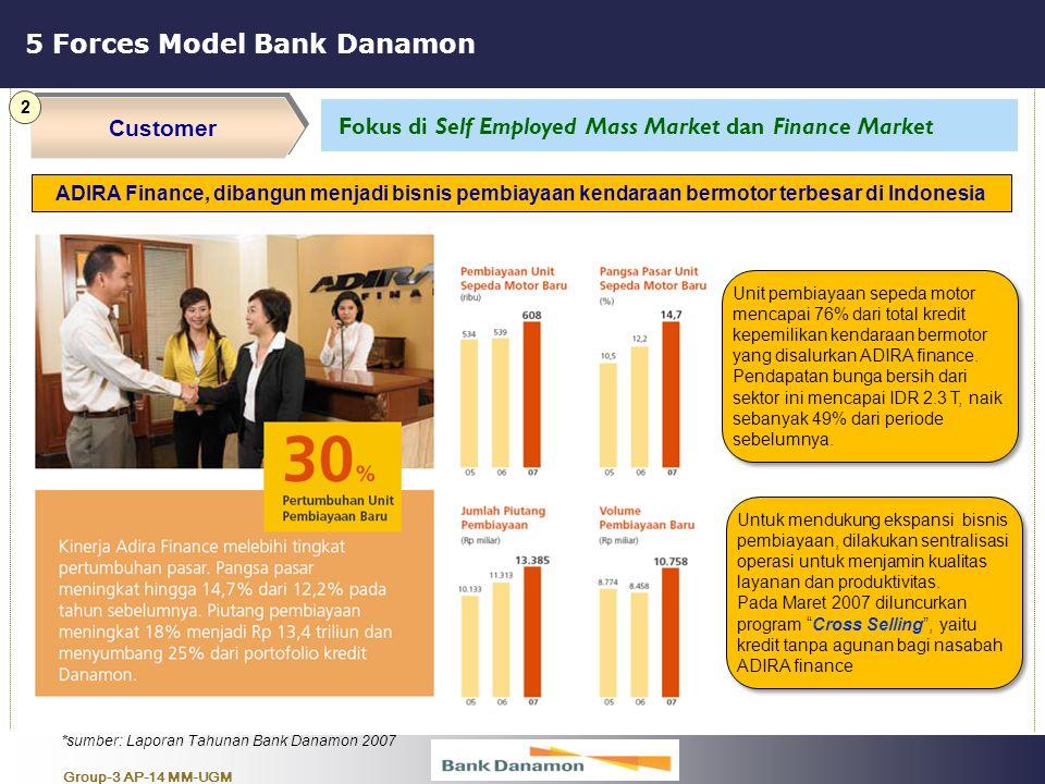 Group-3 AP-14 MM-UGM 5 Forces Model Bank Danamon Customer 2 Fokus di Self Employed Mass Market dan Finance Market ADIRA Finance, dibangun menjadi bisn