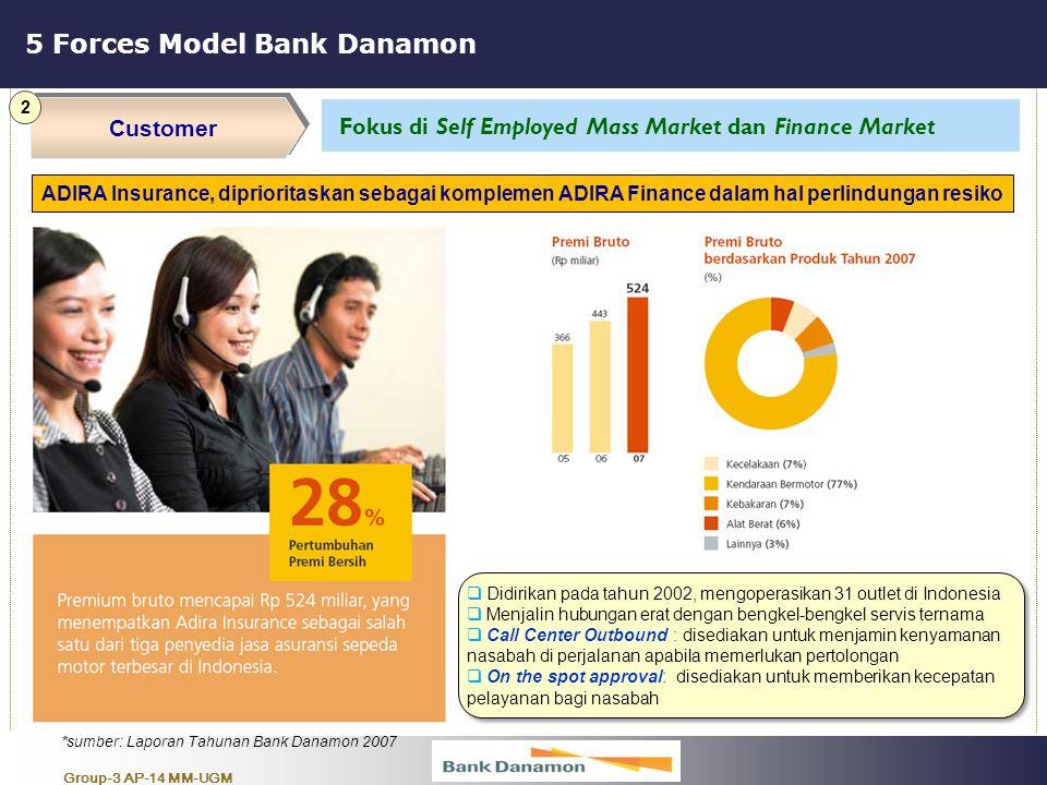 Group-3 AP-14 MM-UGM 5 Forces Model Bank Danamon Customer 2 Fokus di Self Employed Mass Market dan Finance Market ADIRA Insurance, diprioritaskan seba