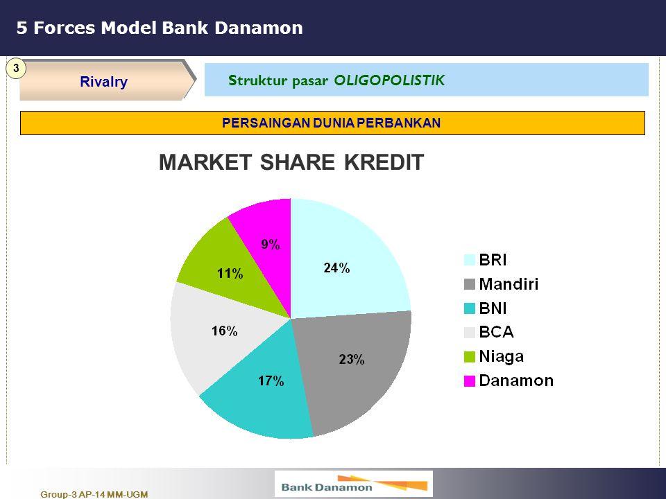 Group-3 AP-14 MM-UGM 5 Forces Model Bank Danamon Rivalry 3 Struktur pasar OLIGOPOLISTIK PERSAINGAN DUNIA PERBANKAN MARKET SHARE KREDIT