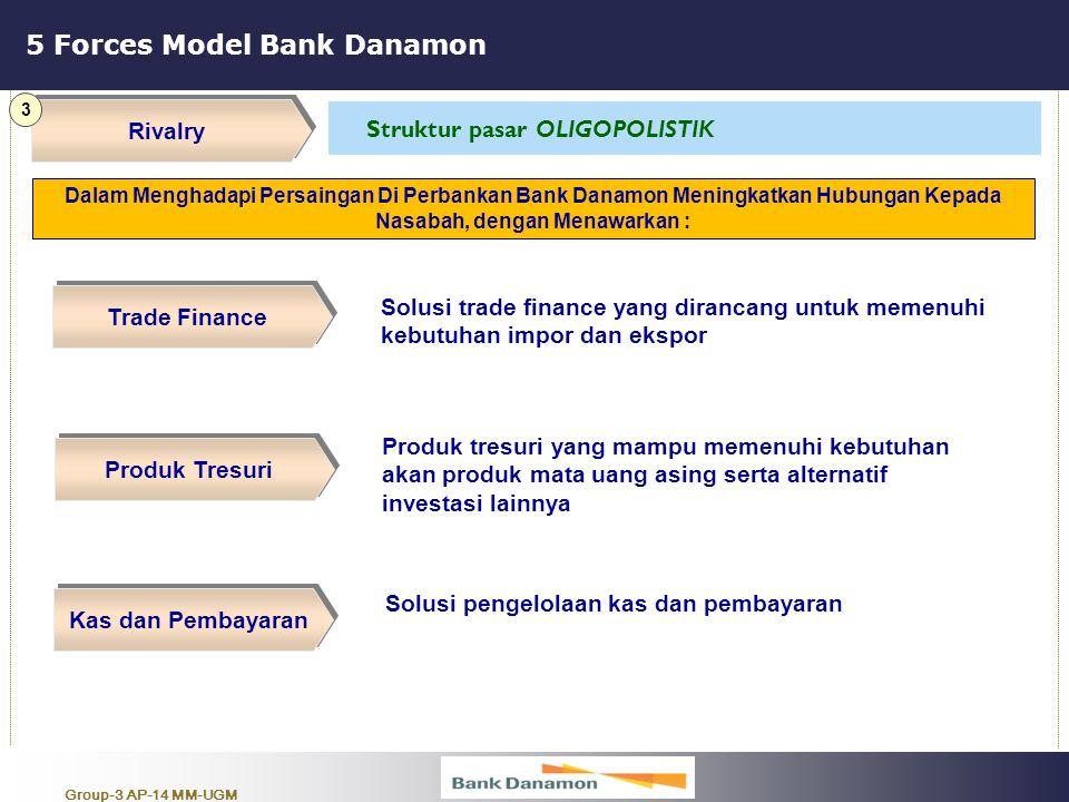 Group-3 AP-14 MM-UGM 5 Forces Model Bank Danamon Rivalry Struktur pasar OLIGOPOLISTIK Dalam Menghadapi Persaingan Di Perbankan Bank Danamon Meningkatk