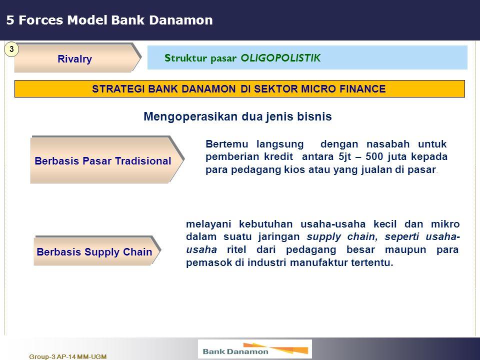 Group-3 AP-14 MM-UGM 5 Forces Model Bank Danamon Rivalry 3 Struktur pasar OLIGOPOLISTIK STRATEGI BANK DANAMON DI SEKTOR MICRO FINANCE Mengoperasikan d