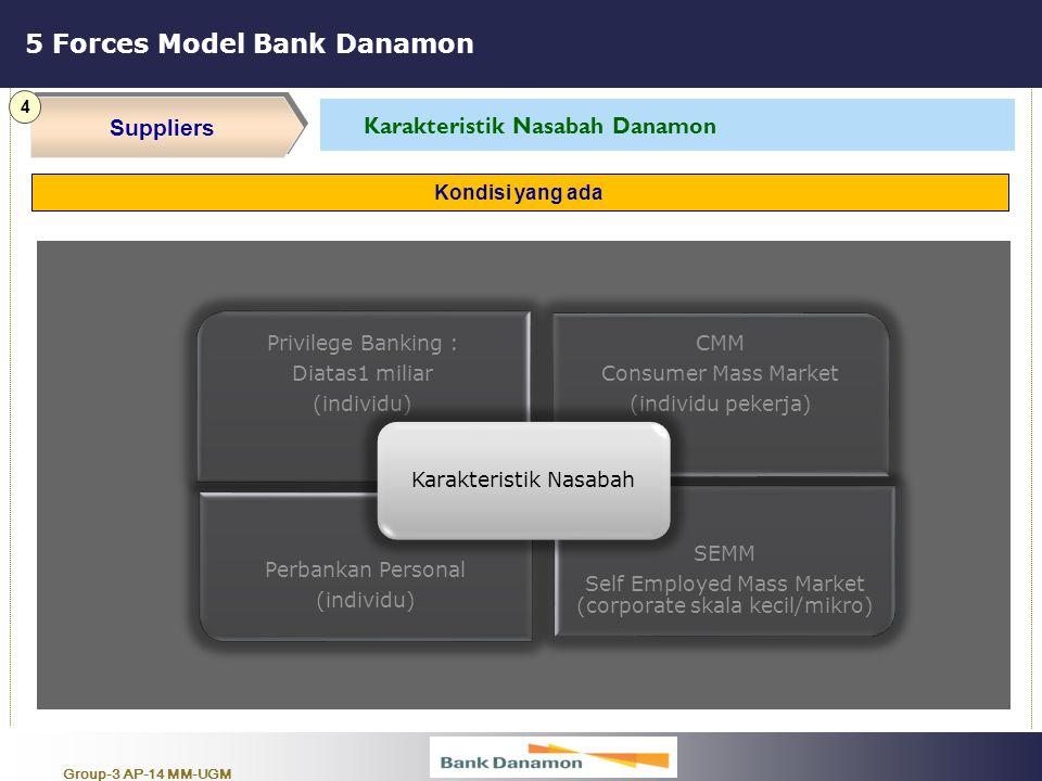 Group-3 AP-14 MM-UGM 5 Forces Model Bank Danamon Suppliers 4 Karakteristik Nasabah Danamon Kondisi yang ada Privilege Banking : Diatas1 miliar (indivi