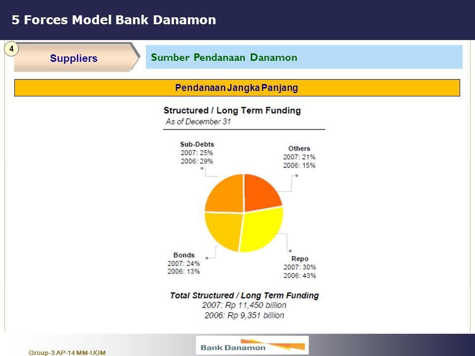 Group-3 AP-14 MM-UGM 5 Forces Model Bank Danamon Suppliers 4 Sumber Pendanaan Danamon Pendanaan Jangka Panjang