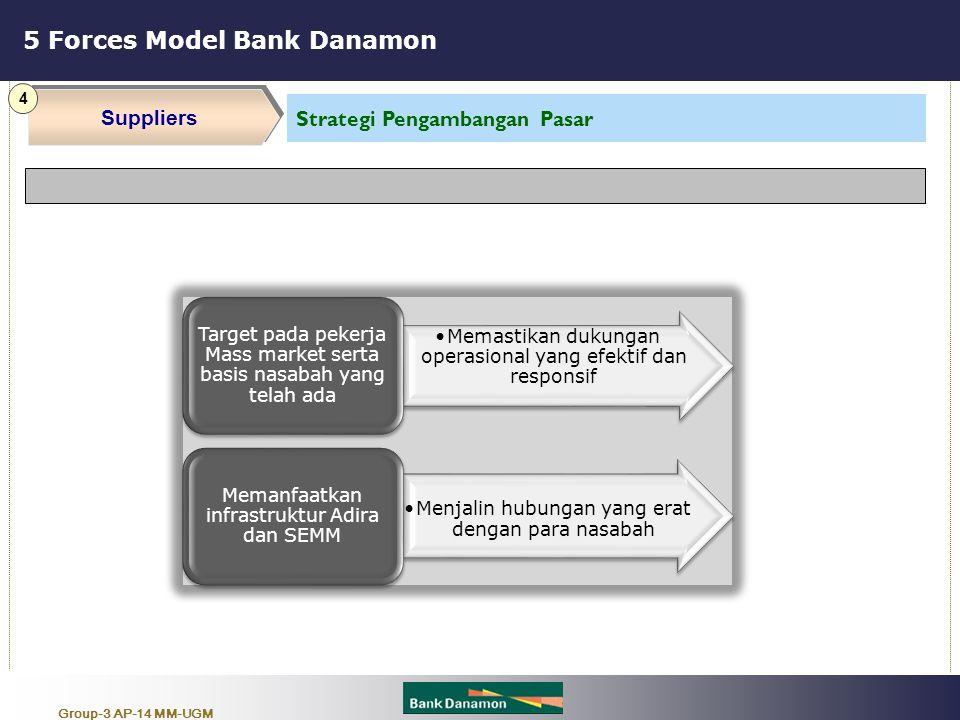 Group-3 AP-14 MM-UGM 5 Forces Model Bank Danamon Suppliers 4 Strategi Pengambangan Pasar