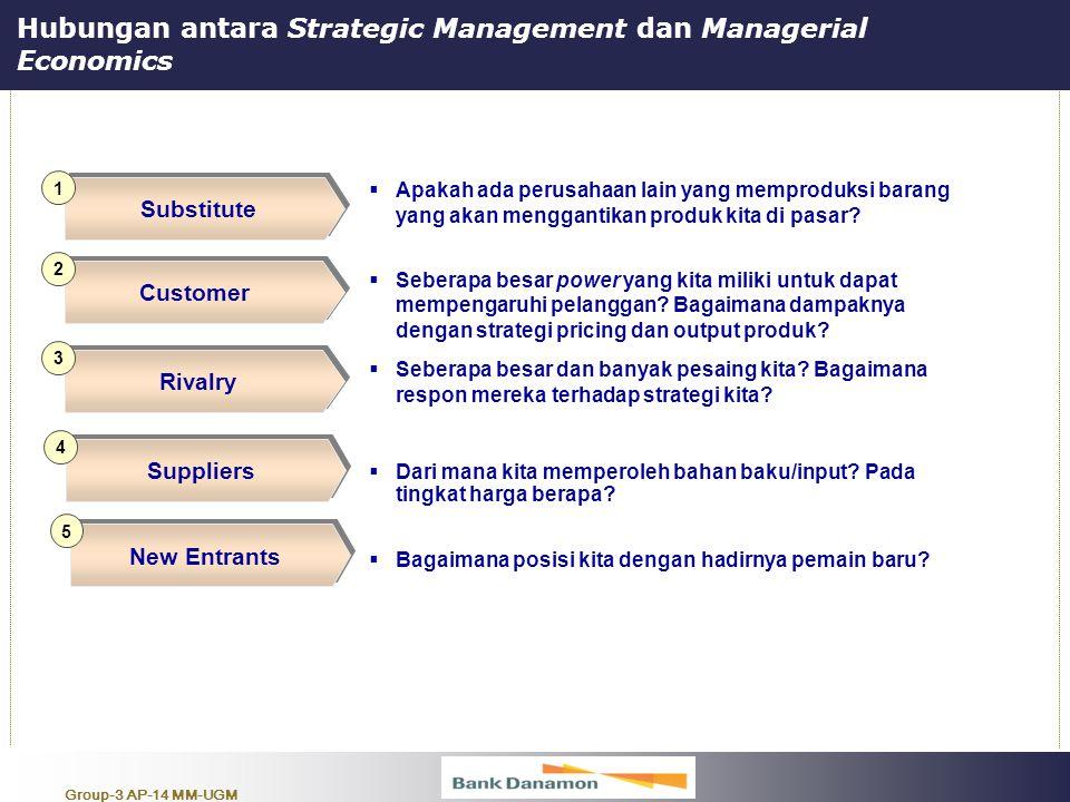 Group-3 AP-14 MM-UGM Hubungan antara Strategic Management dan Managerial Economics  Apakah ada perusahaan lain yang memproduksi barang yang akan meng