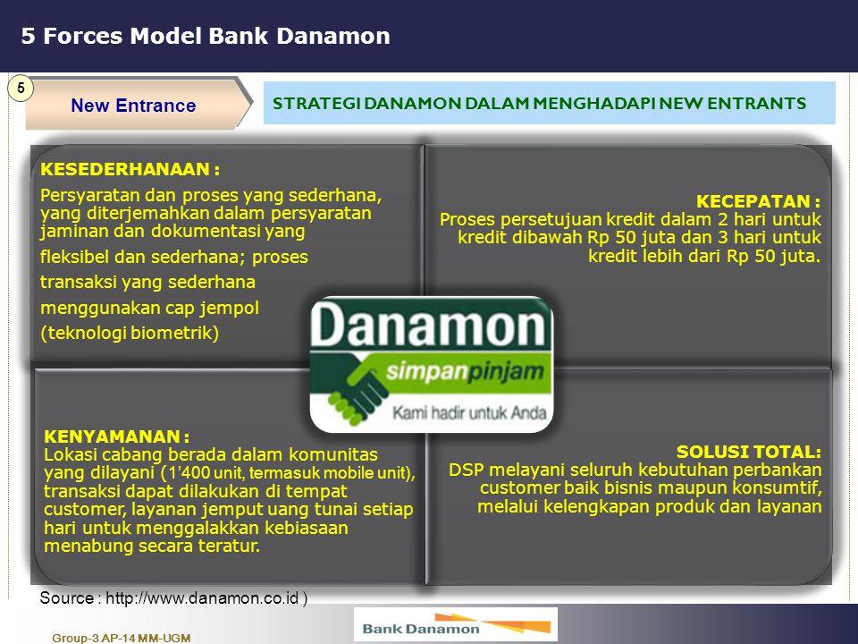Group-3 AP-14 MM-UGM 5 Forces Model Bank Danamon New Entrance 5 STRATEGI DANAMON DALAM MENGHADAPI NEW ENTRANTS KESEDERHANAAN : Persyaratan dan proses