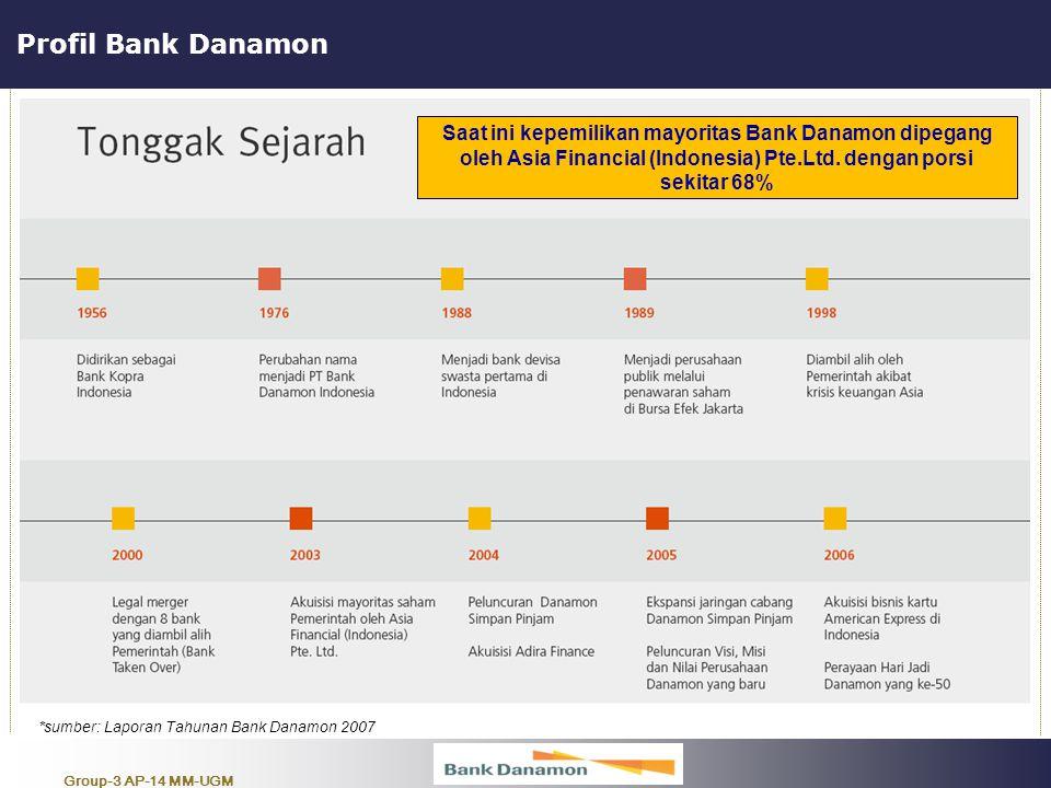 Group-3 AP-14 MM-UGM Profil Bank Danamon *sumber: Laporan Tahunan Bank Danamon 2007 Saat ini kepemilikan mayoritas Bank Danamon dipegang oleh Asia Fin