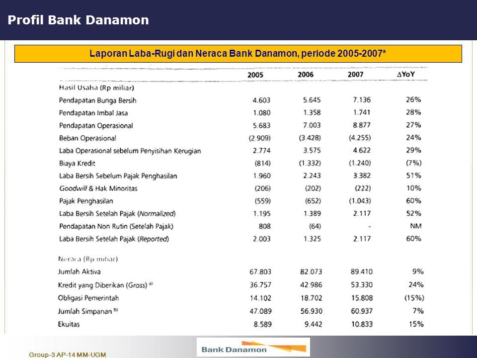 Group-3 AP-14 MM-UGM Profil Bank Danamon Laporan Laba-Rugi dan Neraca Bank Danamon, periode 2005-2007*