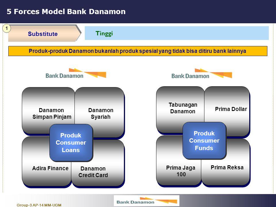 Group-3 AP-14 MM-UGM 5 Forces Model Bank Danamon Substitute 1 Tinggi Produk-produk Danamon bukanlah produk spesial yang tidak bisa ditiru bank lainnya