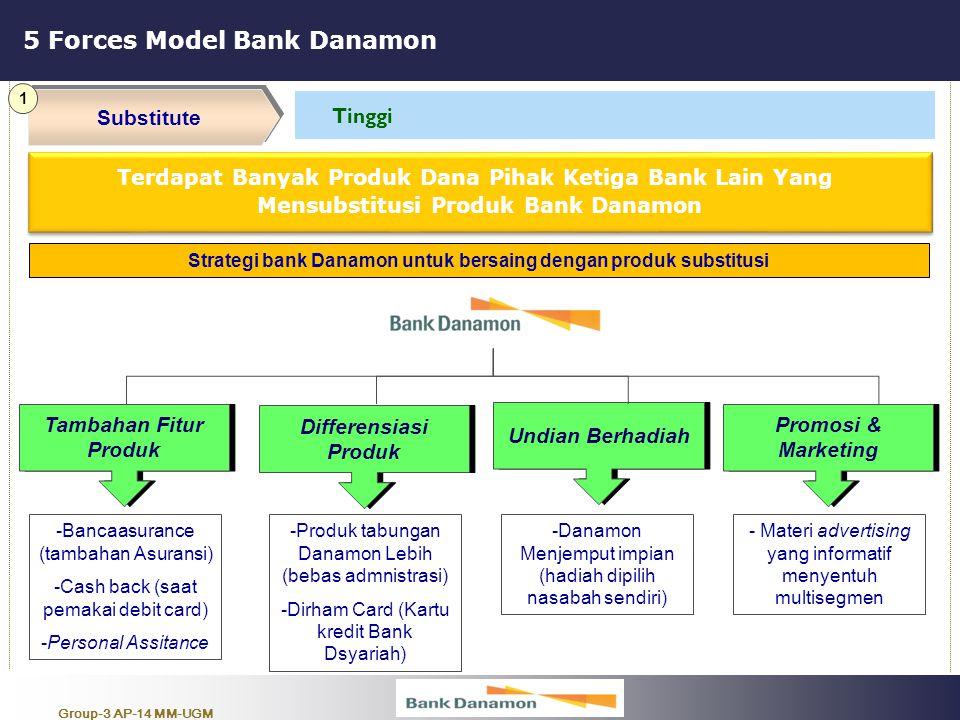 Group-3 AP-14 MM-UGM 5 Forces Model Bank Danamon Substitute 1 Tinggi Strategi bank Danamon untuk bersaing dengan produk substitusi Undian Berhadiah Pr