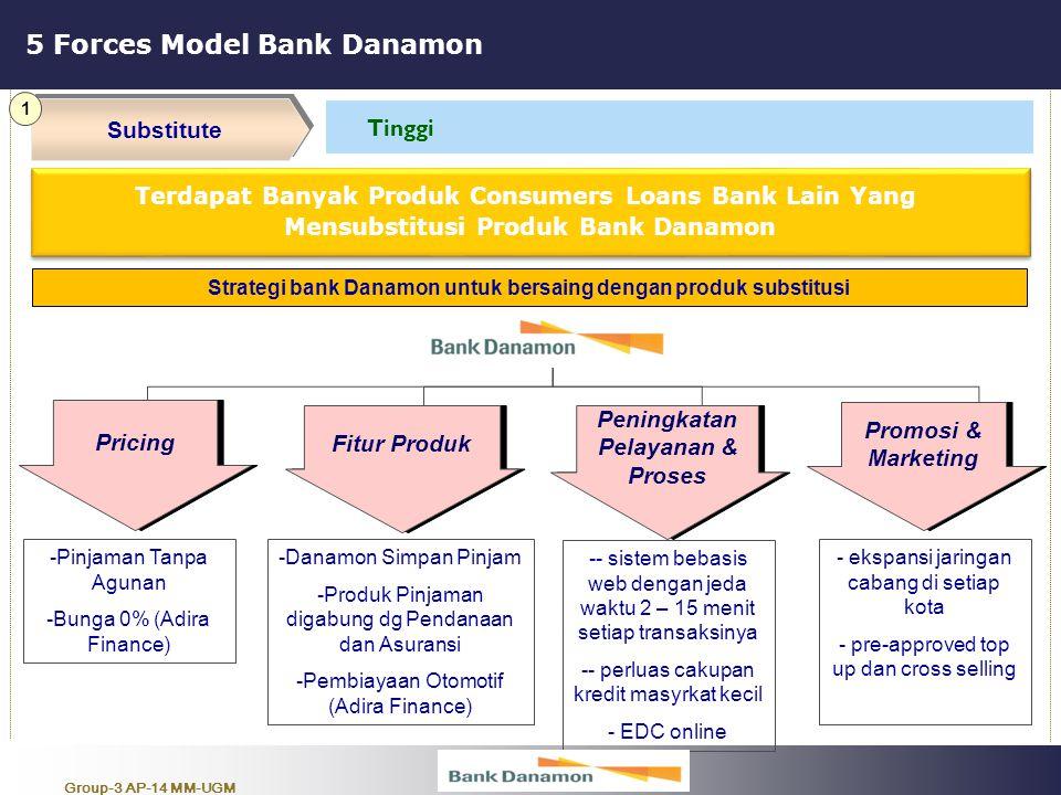 Group-3 AP-14 MM-UGM 5 Forces Model Bank Danamon Substitute 1 Tinggi Strategi bank Danamon untuk bersaing dengan produk substitusi Terdapat Banyak Pro