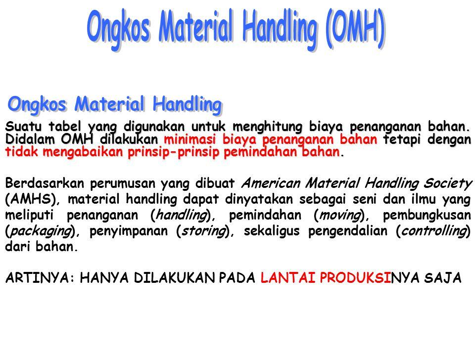 Sistem material handling pada dasarnya dilakukan guna meningkatkan efisiensi perpindahan material dari satu departemen ke departemen lainnya.